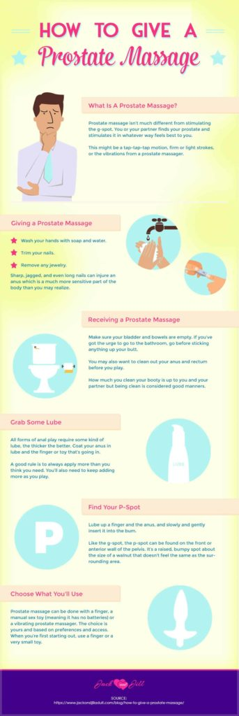 Infographic for How to Give a Prostate Massage